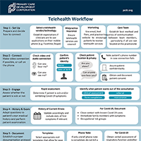 Telehealth Workflow